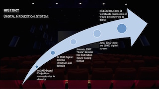 The introduction of LED cinema screens has changed the conversation.