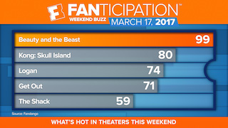 Prior to its opening this Friday, Disney's live-action movie Beauty and the Beast has already set a new record as Fandango's number one family pre-seller of all time, with Beauty pre-sales (through Monday night) already eclipsing total pre-sales for any other family film in Fandango's 17-year history.